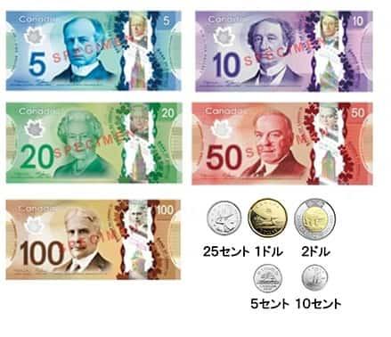 コイン カナダ-min