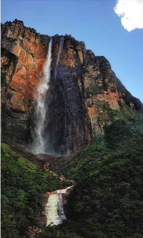 世界最大の滝